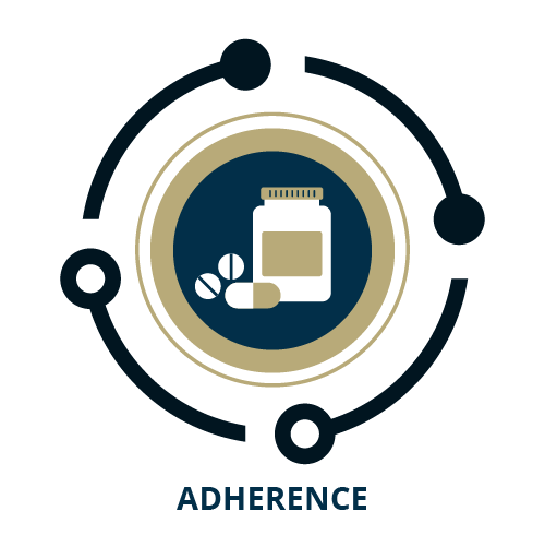 icon of a pill bottle with the word adherence