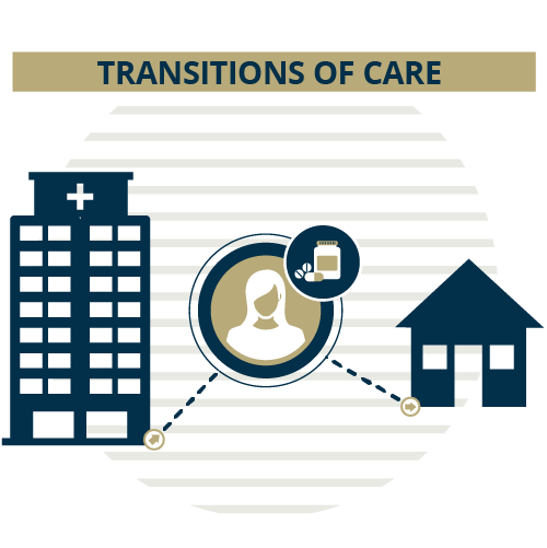 Icon displaying a patient with medication between the hospital and their house